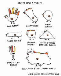 Turkeys. thanksgiving 🦃 Note to Turkish commenters - this is merely wordplay, not an attack on your country!! 🇹🇷: HOW TO DRAW A TURKEY  ELBOW  HAND TURKEY  FOOT TURKEY  TURKEY  FINGER TURKEY  DOG PAW  LEFTOVER TURKEY  TURKEY SANDWICH TURKEY  TURKEY CLAW  TURKEY  BADLY DRAWN MAP 0F TURKEY TURKEY  FOUR eyes BY GEMMA coRRELL 2014 Turkeys. thanksgiving 🦃 Note to Turkish commenters - this is merely wordplay, not an attack on your country!! 🇹🇷