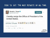 The Office, How To, and Office: HOW TO GET THE MOST RETWEETS OF ALL TIME.  Donald J. Trump  @realDonaldTrump  Following  I hereby resign the Office of President of the  United States.  RETWEETS LIKES  4,076,945 7,976,438  3:42 AM-26 August 2018  2018  Slyngsad Benjamin Slyngstad, slyngstadcartoons.com
