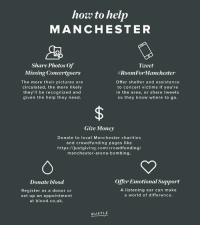 Memes, Money, and Help: how to help  MANCHESTER  Share Photos of  Tweet  Missing Concertgoers  #Room For Manchester  Offer shelter and assistance  The more their pictures are  to concert victims if you're  circulated, the more likely  in the area, or share tweets  they  be recognized and  given the help they need.  so they know where to go.  Give Money  Donate to local Manchester charities  and crowd funding pages like  https://justgiving.com/crowdfunding/  manchester arena bombing.  offer Emotional Support  Donate blood  A listening ear can make  Register as a donor or  a world of difference.  set up an appointment  at blood.co.uk.  BUSTLE our thoughts are with manchester (link in bio for more ways to help)