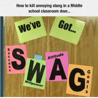 lolzandtrollz:You Only Learn Once: How to kill annoying slang in a Middle  school classroom door...  Got.  We've  Attitude  0  Willpower lolzandtrollz:You Only Learn Once