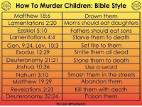 Memes, Smashing, and Streets: How To Murder Children: Bible Style  Matthew 18:6  Drown them  Lamentations 2:20 Moms should eat daughters  Ezekiel 5:10  Fathers should eat sons  Lamentations 4:4  Starve them to death  Set fire to them  Gen. 9:24, Lev. 10:3  Smite them all dead  Exodus 12:29  Deuteronomy 21:21  Stone them to death  Joshua 10:36  Use a sword  Smash them in the streets  Nahum 3:10  Abandon them  Matthew 19:29  Revelations 2:23  Kill them with death  Poison them  Deuteronomy 32:24  FB.com/WFLAtheism Steve Miller Credit: fb.com/WFLAtheism