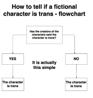 the-fungeon-of-lady-lazarus:  All characters trans ^×^: How to tell if a fictional  character is trans flowchart  Has the creators of the  characters said the  character is trans?  YES  NO  It is actually  this simple  The character  is trans  The character  is trans the-fungeon-of-lady-lazarus:  All characters trans ^×^