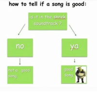 Shrek, Good, and How To: how to tell if a song is good:  is it in the shrek  soundtrack?  no  not a go0  Song  song