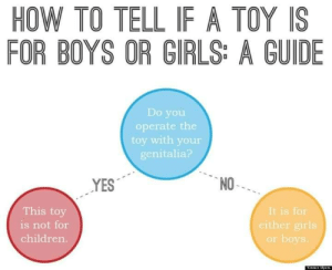 This is great: HOW TO TELL IF A TOY IS  FOR BOYS OR GIRLS: A GUIDE  Do you  operate the  toy with your  genitalia?  YES  NO  It is for  either girls  or boys.  This toy  is not for  children.  Kien MyS This is great