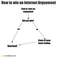 <p>Never fails.</p>: How to win an Internet Arguement  Find or start an  arguement  Did you win?  yes  no  Claim to have  been trolling  Success!  GraphJam.com <p>Never fails.</p>