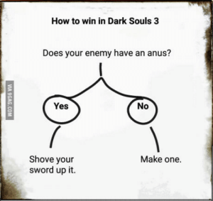 How To, Sword, and Dark Souls: How to win in Dark Souls 3  Does your enemy have an anus?  Yes  No  Shove your  sword up it.  Make one. Made a strategy flowchart of everything Ive learned so far from Dark Souls 3.