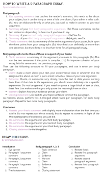 "Complex, Definitely, and Funny: HOW TO WRITE A 5-PARAGRAPH ESSAY  by emmastudies.com  First paragraph  1. Eye opening sentence that catches the reader's attention; this needs to be about  your subject, but it can be funny or even a little overblown, if you admit it to be such.  (1a) You can elaborate briefly on what you just said, to make it connect to your real  argument.  2. Summary of your first body paragraph's arguments. (2a) These summaries can be  two sentences depending on how much you have to say  3. Summary of your second body paragraph's arguments. (3a) See 2a  4. Summary of your third body paragraph's arguments. (4a) Again, see 2a  5. Thesis statement: this is a summary of the entire argument of your paper, built upon  the three points from your paragraphs. (5a) Your thesis can definitely be more than  one sentence, but try to keep it to less than three for a 5-paragraph essay.  Body paragraphs (write three of these in support of your thesis)  1. Topic sentence: a summary of the argument you make in this paragraph.(1a) This  can be two sentences if the point is complex. (1b) To improve cohesion of your  essay, link this sentence to the previous paragraph  Then use the following structure to fill your paragraphs, and use it twice per body  paragraph.  → Claim: make a claim about your text, your experimental data or whatever else the  assignment is about. A claim is just a small, individual piece of your total argument.  → Evidence: Quote, or summarise very closely, from the text or data you've working  from. Even if that data is life experience, you should most definitely cite a specific  experience. Do not be general. If you need to quote a large block of text or data  that's fine. Just make sure that you only quote the meaningful text or data  Warrant: Explain how your evidence proves your claim.  → Closing statement: Link back to your topic sentence to finish the paragraph  As mention above, perform this 3-pronged attack twice per paragraph, for each body  paragraph. Repeat for two more body paragraphs.  Conclusion  1. Restate your thesis statement with slightly more elaboration than the first time you  said it. Do not repeat your thesis exactly, but do repeat its contents in light of the  three paragraphs of explaining you just did  2. Re-summarise the argument of your first body paragraph.  3. Re-summarise the argument of your second body paragraph  4. Re-summarise the argument of your third body paragraph.  5. Closing statement to tie it together   ESSAY CHECKLIST.  by emmastudies.com  Introduction  Body paragraph 1, 2,3  Conclusion  1. Eye opener  2. Paragraph 1 argument  1. Topic sentence  2. Claim  3. Evidence  4. Warrant  5. Claim  6. Evidence  7. Claim  8. Closing statement  1. Restate thesis  2. Restate first paragraph  argument  paragraph argument  argument  summary  3. Paragraph 2 argument  4. Paragraph 3 argument  5. Thesis statement  3. Restate second  summary  4. Restate third paragraph  summary <p><a class=""tumblr_blog"" href=""http://emmastudies.tumblr.com/post/153211153605"">emmastudies</a>:</p> <blockquote> <p>one of my lecturers printed us a step-by-step guide to writing an essay for an assignment we had. i decided to type it up and share it with you guys. i think for the most part it is really useful and a super simple way to break down your essay. hope this helps :~)</p> </blockquote>"