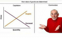 Capitalism, Communism, and How: How value of goods are determined  Capitalism  Communism  Supply  Demand  Quantity B-BUT THE BOLSHEVIKS https://t.co/ZVd4NX8Jk3