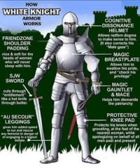 "White Knights: HOW  WHITE KNIGHT  ARMOR  WORKS  FRIENDZONE  SHOULDER  PADDING  nice & soft for the  heads of women  who will never  sleep with him.  SJW  SWORD  cuts through  ""entitlement""  like a hot knife  through butter.  ""AU SECOUR''  LEGGINGS  gives him added speed  to run and rescue  any feminist in danger of  of engaging in a logical  deb  COGNITIVE  DISSONANCE  HELMET  Allows radfem dogma  to make sense to him.  (It also corrects his  ""Male gaze"")  MAGIC  BREAST PLATE  Allows him to  swallow his pride.  and ""check his  privilege""  MAGIC  GAUNTLET  & MACE  Helps him dismantle  the patriarchy  PROTECTIVE  KNEE PAD  Protects his knees when  groveling, at the feet of the  nearest woman, while  apologizing on behalf of all  men past and present"