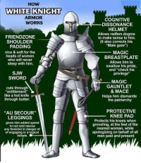 "Being a pathetic white knight won't win you any female fans, in fact women will respect you even less and view you as a door mat. Man up!: HOW  WHITE KNIGHT  ARMOR  WORKS  FRIENDZONE  SHOULDER  PADDING  nice & soft for the  heads of women  who will never  sleep with him.  SJW  SWORD  cuts through  entitlement'  like a hot knife  through butter.  ""AU SECOUR''  LEGGINGS  gives him added speed  to run and rescue  any feminist in danger of  of engaging in a logical  debate  COGNITIVE  DISSONANCE  HELMET  Allows radfem dogma  to make sense to him.  (It also corrects his  ""Male gaze"")  MAGIC  BREAST PLATE  Allows him to  swallow his pride,  and ""check his  privilege""  MAGIC  GAUNTLET  & MACE  Helps him dismantle  the patriarchy  PROTECTIVE  KNEE PAD  Protects his knees when  groveling, at the feet of the  nearest woman, while  apologizing on behalf of all  men past and present Being a pathetic white knight won't win you any female fans, in fact women will respect you even less and view you as a door mat. Man up!"