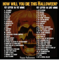 Happy Halloween: How WILL YOU DIE THIS HALLOWEEN?  1ST LETTER IN 1ST NAME  IST LETTER IN LAST NAME  BY CLOWNS  A. STABBED  B. CRUSHED  B. BY BEARS  C. BY ALIENS  C. EATEN  D. BY THE DEVL  D. MAULED  E. BY SOME TREKKIES  PEELED  F. FLAYED  F. BY JUSTIN BEBER  G VAPORIZED  G. BY VAMPIRES  H. INCINERATED  BY BIGFOOT  L BY SPOCK  LTRAMPLED  SHOT  BY FREDDY KRUEGER  K. LIQUIFIED  K. BY A TWILIGHT VAMPIRE  L TICKLED  L BY EVIL CAREBEARS  ML HANGED  BY JASON VORHEES  THROWN IN A WOOD CHIPPER  N. BY WITCHES  OLCHOKED  O. BY YOUR EX  P. RIPPED APART  P. BY A PACK OF BOYSCOUTS  Q BURIED ALIVE  Q. BY LAUGHING GOATS  R. FORCED TO LISTEN TO JUSTNBIEBER  R. BY YOUR OWN MOM  BURIED UP TO YOUR NECK  S. BY YOUR EVIL TWIN  T. RUN OVER BY ALAWN MOWER  T. BY ANGRY DWARVES  U. BEHEADED  U. BY A KOALA WITH A HAR LIP  V. THROWN IN A VOLCANO  V. BY CHUPACABRA  W. SHOT INTO SPACE  W. BY FRANKENSTEIN  SENT TO HELL  X. BY CENOBITES  BURNED TO A CRISP  Y. T-REX  Z. FED TO LIONS  Happy Halloween  Z. BY A SERIAL KILLER Happy Halloween