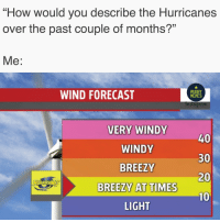 "Memes, Forecast, and Rugby: ""How would you describe the Hurricanes  over the past couple of months?""  Me:  WIND FORECAST  RUGBY  MEMES  ag  VERY WINDY  WINDY  BREEZY  BREEZY AT TIMES  LIGHT  40  30  20  10 Certainly haven't been gale force lately 😂😂💨 rugby hurricanes banter"
