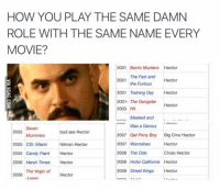 Shit Hector...: HOW YOU PLAY THE SAME DAMN  ROLE WITH THE SAME NAME EVERY  MOVIE?  2001 Barrio Munders Hector  The Fast and  2001  the Furious  Hector  2001 Training Day  Hector  2001- The Gangster  Hector  2003 Hit  nnnn Masked and  Was a Genius  2005 Seven  Mummies bad ass Hector  2007 Get Pony Boy Big Dino Hector  2005 CSI Miami hitman Hector  Hector  2007 Wannabes  2005 Candy Paint Hector Cholo Hector  2008 The Ode  2008 Hotel California Hector  2006 Harsh Times Hector  The Virgin of  Hector  2008 Street Kings  Hector  2006 Shit Hector...