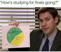 "studying: ""How's studying for finals going?""  PROCRASTNALING  Distracting  others"