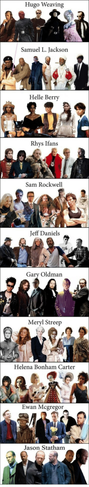 Varying roles of Hollywood Actors: Hugo Weaving  Samuel L. Jackson  Helle Berry  Rhys Ifans  Sam Rockwell  Jeff Daniels  Gary Oldman  Meryl Streep  Helena Bonham Carter  Ewan Mcgregor  Jason Statham Varying roles of Hollywood Actors