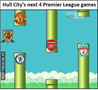 Good Luck Hull!! 😳😂 🔺Football Emojis for FREE. DL Link in bio!: Hull City's next 4 Premier League games  HULL CITY AFC.  THE TIGERS  Arsenal  LIVERPOOL  ELSE Good Luck Hull!! 😳😂 🔺Football Emojis for FREE. DL Link in bio!