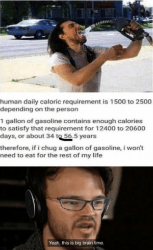 gasoline: human daily caloric requirement is 1500 to 2500  depending on the person  1 gallon of gasoline contains enough calories  to satisfy that requirement for 12400 to 20600  days, or about 34 to 56.5 years  therefore, if i chug a gallon of gasoline, i won't  need to eat for the rest of my life  Yeah, this is big brain time.