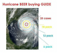 Hurricane: Hurricane BEER buying GUIDE  25 cases  18 pack  12 pack  6 pack