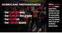 We are ready.: HURRICANE PREPAREDNESS:  Over 11,000,000 meals  Over 18,000,000 liters of waterS  Over 60,000 cots  Over 1,000,000 blankets  FEMA has more than  two dozen Incident  Support Bases,  Distribution Centers,  and other sites with  life-saving supplies  throughout the east  coast, the Caribbean,  Hawaii, Guam, and  the Northern  Marianas Islands.  U.S  COAST  GUARD We are ready.