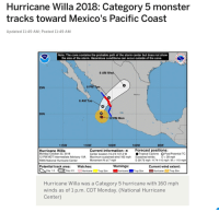 Andrew Bogut, Monster, and Forecast: Hurricane Willa 2018: Category 5 monster  tracks toward Mexico's Pacific Coast  Updated 11:49 AM; Posted 11:49 AM  Note: The cone contains the probable path of the storm center but does not show  the size of the storm. Hazardous conditions can occur outside of the cone.  NORA  6 AM Wed  25N  6 PM Tue  6 AM Tue  20N  12 PM Mon  115W  110W  105W  100W  95W  Forecast positions:  Hurricane Willa  Monday October 22, 2018  12 PM MDT Intermediate Advisory 10A  NWS National Hurricane Center  Current information:  Center location 19.4 N 107.2 W  Maximum sustained wind 160 mph  Movement N at 7 mph  Tropical Cyclone O Post/Potential TC  Sustained winds:  S 39-73 mph H 74-110 mph M> 110 mph  D<39 mph  Warnings:  Hurricane Trop Stm  Potential track area  Watches:  y 13Day45Hurieae  Current wind extent  HurricaneTrop Stm  Day 4-5  Hurricane Trop Stm  Hurricane Willa was a Category 5 hurricane with 160 mph  winds as of 1 p.m. CDT Monday. (National Hurricane  Center)
