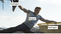 Oxygen, Hydrogen, and 4 Minutes: Hydrogen  Oxygen  Hydrogen I spent like 4 minutes on this. Please enjoy.