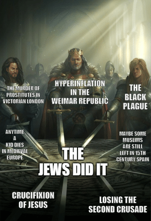Some things never change: HYPERINFLATION  IN THE  WEIMAR REPUBLIC  THE  BLACK  PLAGUE  THE MURDER OF  PROSTITUTES IN  VICTORIAN LONDON  ANYTIME  A  MAYBE SOME  MUSLIMS  ARE STILL  KID DIES  IN MEDIEVAL  THE  JEWS DID IT  LEFT IN 15TH  CENTURY SPAIN  EUROPE  CRUCIFIXION  OF JESUS  LOSING THE  SECOND CRUSADE Some things never change