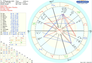 I'm an Aquarius rising with Neptune, Uranus and Lilith in my first house ? how would that like alter my appearance and also how do others view me ?: I'm an Aquarius rising with Neptune, Uranus and Lilith in my first house ? how would that like alter my appearance and also how do others view me ?