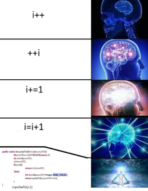 Bored, School, and Java: i+=1  i=i+1  public static int pulseTo(int in int powof2)  if(powOf2==-2147483648) return 0;  int a-in&powOf2;  return inlpowof2;  else  int bain&(powor2AInteger MAX_VALUE  return pulseTob,powof2**-1;  i-pulseTo(i,1) So I was bored in school and decided to add 1 without using the symbol + (programmed in Java)