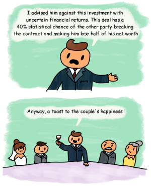 [OC] High Risks Investments: I advised him against this investment with  uncertain financial returns. This deal has a  40% statistical chance of the other party breaking  the contract and making him lose half of his net worth  Anyway, a toast to the couple's happiness [OC] High Risks Investments