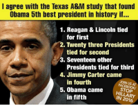 Join the fight to win back America: fb.com/stophillaryin2016: I agree with the Texas A&M study that found  Obama 5th best president in history if...  1. Reagan & Lincoln tied  for first  2. Twenty three Presidents  tied for second  3. Seventeen other  Presidents tied for third  4, Jimmy Carter came  in fourth  FACEBOOK/  5, Obama came  in fifth  HILLARY Join the fight to win back America: fb.com/stophillaryin2016