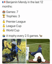 Bruh, Premier League, and Soccer: I Benjamin Mendy in the last 12  months  Games: 7  Trophies: 3  Premier League  %League Cup  0  World Cup  A trophy every 2.5 games. Bruh how I wish this was me 😂🤦♂️