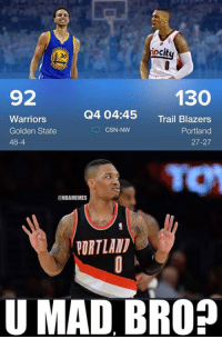 Damian Lillard has just passed the 50 POINT barrier.🔥🔥🔥 Follow LIVE: bit.ly/ClutchPoints: i cit  30  130  92  Q4 04:45 Trail Blazers  Warriors  CSN-NW  Golden State  Portland  48-4  27-27  @NBAMEMES  PORTLAND  U MAD BRO? Damian Lillard has just passed the 50 POINT barrier.🔥🔥🔥 Follow LIVE: bit.ly/ClutchPoints