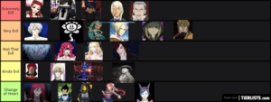 I decided that I had too much Free time, so I made a Villain tier list: I decided that I had too much Free time, so I made a Villain tier list