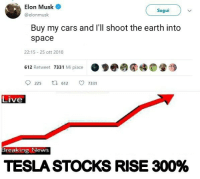 Cars, News, and Work: i . Elon Musk  @elonmusk  Segui  Buy my cars and I'll shoot the earth into  space  22:15 25 ott 2018  612 Retweet 733 1 Mi piace  ●9@圆④睡  225  612  7331  Live  Breaking News  TESLA STOCKS RISE 300% Elon if youre reading this, Im a junior engineer and Ill work for you