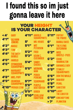 "Grandma, Mr. Krabs, and Old Man: I found this so im just  gonna leave it here  YOUR HEIGHT  IS YOUR CHARACTER  <4' GARY  4'11"" HAROLD  SQUAREPANTS  5'11"" PATCHY  THE PIRATE  4'1"" OLD MAN  JENKINS  4'2"" MABLE  57  MR. KRABS 6'  BUBBLE BASS  5'1"" NAT  PETERSON  6'1"" THE FLYING  DUTCHMAN  4'3"" TOM  5'2"" FRED  6'2 MISS  4'4"" THE DIRTY  BUBBLE  GRISTLE-PUSS  5'3"" KEVIN C.  CUCUMBER 6'3"" CRAIG  4'5"" HAROLD  MAMMALTON  5'4"" SANDY  CHEEKS  SQUAREPANTS5"" MERMAID  4'6"" SPONGEBOB  TS  6'4"" BARNACLE BOY  6'5"" STANLEY  SQUAREPANTS  6'6"" DON THE WHALE  4ירי HARGAREI  MAN  SQUAREPANTS6"" PERCH  4'8"" MRS.PUFF  PERKINS  57"" SQUIDWARD 6 7 MAN RAY  6'8"" PEARL  4'9"" GRANDMA  SQUAREPANTS 58"" PURPLE  4'10"" PATRICK STAR  6'9"" SAM STAR  6'10"" LARRY  THE LOBSTER  DOCTORFISH  5'9"" KAREN  5'10"" SQUILLIAM  FANCYSON  6 11"" KING NEPTUNE  >7'  PLANKTON Who are you?"