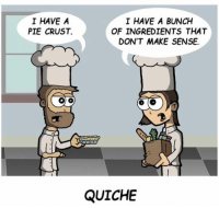 Creation, Pie, and Quiche: I HAVEA  PIE CRUST,  I HAVE A BUNCH  OF INGREDIENTS THAT  DON'T MAKE SENSE.  QUICHE <p>The Creation Of A Recipe.</p>
