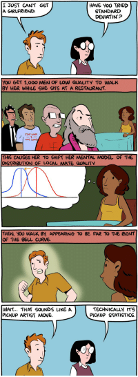 <p>Dating.</p>: I JUST CANT GET  A GIRUFRIEND  HAVE YoU TRIED  STANDARD  DEVIATIN'?  YOU GET 1,000 MEN OF LOW QUALITY TO WALk  BY HER WHILE SHE SITS AT A RESTAURANT.  STAR WARS  WAS GOOD  THIS CAUSES HER TO SHIFT HER MENTAL MODEL OF THE  DISTRIBUTION OF LOCAL MATE QUALITY  THEN, YOU WALK BY, APPEARING TO BE FAR TO THE RIGHT  OF THE BELL CURVE  WAIT.. THAT SOUNDS LIKE A  PICKUP ARTIST MOVE.  TECHNICALLY IT'S  PICKUP STATISTICS. <p>Dating.</p>