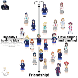 """""""Why did you decide to join an aidoru group?"""": I love singing  and dancing!  Honestly  have no idea  Slight clarification: if they're on the friendship  side, im not saying they're NOT the big gay. Just  less big gay than some of the others. -  Thatcowhugger  Friendship! """"Why did you decide to join an aidoru group?"""""""