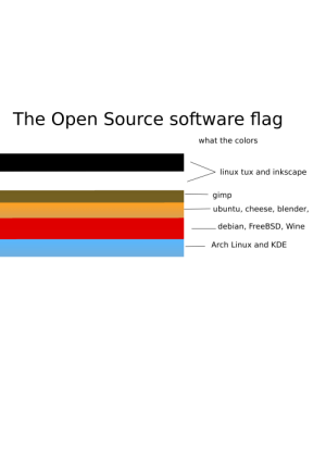 i made the open source software flag: i made the open source software flag