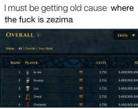 Friends, Fuck, and Old: I must be getting old cause where  the fuck is zezima  OVERALL  Skills ▼  View: All   Friends   Your Rank  RANK PLAYER  LEVEL  XI  2,715  2,715  2,715  2,715  2,715  5,400,000,00  5,400,000,00  5,400,000,00  5.400,000,00  5,400,000,00  le me  2Scuzzy  Los  Omid  TrolledU  4