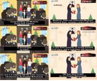 Islam, Wholesome, and Muhammad: i  RANSLAT  ED ly  MEMR  NSLATED BY  MEMRITV  Congratulating non-Muslims  during their holidays  Moreover, Islam has instructed (Muslims)  to befriend them, maintain contact with them  RANSLATED BY  RANSLATED  EMRI TV  R V MEMRI  is encouraged  by Islam  to give them presents, to accept presents  from them, and to treat them with decency  RANS ATED BY  TRANSLATED BY  MEMRITV  MEMRI  -TV | MEMRI , u T  l+l  and is in keeping with the noble manners  introduced by the Prophet Muhammad.  like they were treated  by our Prophet Muhammad