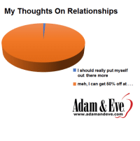 Meh, Free, and Eve: I should really put myself  out there more  meh, I can get 50% off at . . .  Adam&Eve  www.adamandeve.com Get 50% OFF almost any adult item  FREE US/CAN Shipping by using offer code POSITIVE at www.AdamAndEve.com.  18+ Only.