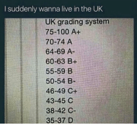 DM to 5 friends if you want to live in this system 🔥🔥: I suddenly wanna live in the UK  UK grading system  75-100 A+  70-74 A  64-69 A  60-63 B+  55-59 B  50-54 B  46-49 C+  43-45 C  38-42 C  35-37 D DM to 5 friends if you want to live in this system 🔥🔥