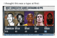 Basketball, Dunk, and James Harden: I thought this was a typo at first:  MOST CONSECUTIVE GAMES AVERAGING 40 PPG  NBA History (Elias Sports Bureau)  WILT  ELGIN  KOBE  RICK  JAMES  HARDEN  CHAMBERLAIN BAYLOR BRYANT BARRY  515  Needs 34 points tonight to maintain 40 PPG average  23  19  -THELEAGUESUURE Ridiculous 😂 (Via @theleaguesource, h-t:@dunk)