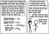 The Lucky 10,000  https://xkcd.com: I TRYNOT To MAKE FUN OF PEOPLE FOR IFI MAKE FUN OF PEOPLE,  ADYIITTING THEY DONT KNOW THINGS  I TRAIN THEM NOT TO TELu ME  WHEN THEY HAVE THOSE MorENTS  AND I MS5 OUT ON THE FUN  BECAUSE FOR EACHTHING EVERYONE  EVERY DAY THERE ARE, ON AVERAGE DIET COKE AND MENTOS  0000 PEDPLE IN THE US HEARINGTHING? WHATS THAT?  ABOUT IT FOR THE FIRST TIME.  OHMAN! COME ON, WERE  GOING TO THE GROCERY STORE.  YOURE ONE OF  WHY?  HEARD OF IT AT BIRH  RACION 나めHAVE  HEAD OFITBY30 ~ 100%  0%  TODAYS LWCKY  10000  NUMIBER HEARING1O0co  TIME The Lucky 10,000  https://xkcd.com