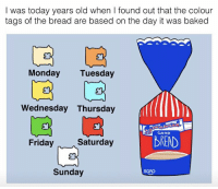 Baked, Friday, and Good: I was today years old when I found out that the colour  tags of the bread are based on the day it was baked  Monday Tuesday  2%  Wednesday Thursday  GOOD  Friday  Saturday  BREAD  Sunday  SGAG