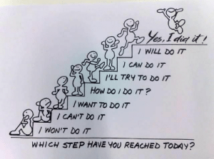 Today, How, and Step: I WILL DO IT  1 CAN DO IT  I'LL TRY TO DO 17  HoW DO DO IT?  / WANT TO DO IT  WON'T DO IT  WHICH STEP HAVE YOU REACHED TODAy?