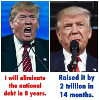 "Tumblr, Blog, and Com: I will eliminate  the national  debt in 8 years.  Raised it by  2 trillion in  14 months. <p><a href=""https://libertarianpotus.tumblr.com/post/172454009972/thanks-for-nothing"" class=""tumblr_blog"">libertarianpotus</a>:</p>  <blockquote><p>Thanks for nothing.</p></blockquote>"