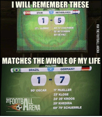 """⚽️ 🔺FREE FOOTBALL EMOJIS APP -> LINK IN BIO!! Credit ➡️ @thefootballarena: I WILL REMEMBER THESE  FULL TIME  SPAIN  NETHERLANDS  2ALONSo 4472 VAN PERSIE  53 80 ROBBEN  64""""DE VRIU  MATCHES THE WHOLE OF MY LIFE  FULL TIME  BRAZIL  GERMANY  90' OSCAR 1'MUELLER  23 KLOSE  24' 26' KROOS  29' KHEDIRA  69' 79' SCHUERRLE  FOOTBALL ⚽️ 🔺FREE FOOTBALL EMOJIS APP -> LINK IN BIO!! Credit ➡️ @thefootballarena"""