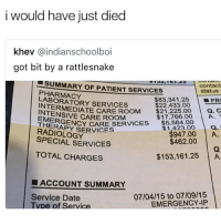 Obama care 👌🏾🤷🏾‍♂️😜: i would have just died  khev @indianschoolboi  got bit by a rattlesnake  SUMMARY OF PATIENT SERVICES  PHARMACY  LABORATORY SERVICES  contact  status  $83,341.25 | ■FRI  Q. C  $17,766.00 | A.、  $22,433.00  NTMEDIATE CARE ROOM $12250  INTENSIVE CARE ROOM  EMERGE  ERA NCYCARESERVICES $5,564.00  $1,423.00 a.  $947.00 A  RADIOLOGY  SPECIAL SERVICES  $462.00  TOTAL CHARGES  $153,161.25 A  ■ ACCOUNT SUMMARY  Service Date  Tvpe of Service  07/04/15 to 07/09/15  EMERGENCY-IP Obama care 👌🏾🤷🏾‍♂️😜